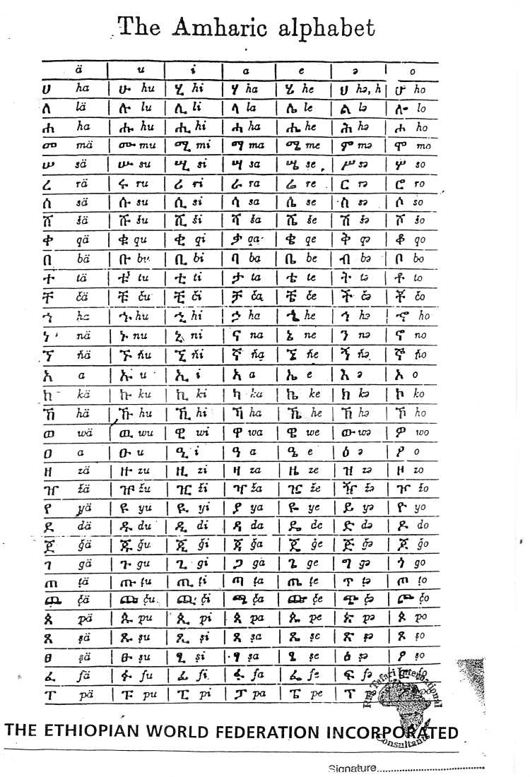 Fidel - the Amharic alphabet